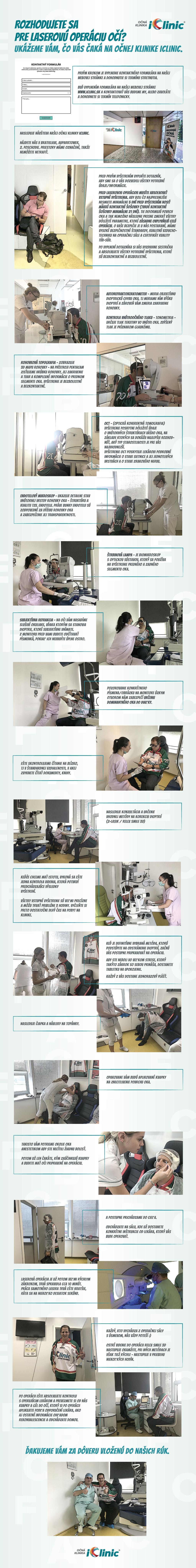 772168c21 Často kladené otázky | iClinic očná klinika Bratislava, Banská Bystrica